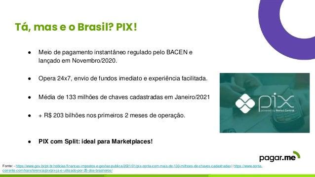 Tá, mas e o Brasil? PIX! ● Meio de pagamento instantâneo regulado pelo BACEN e lançado em Novembro/2020. ● Opera 24x7, env...