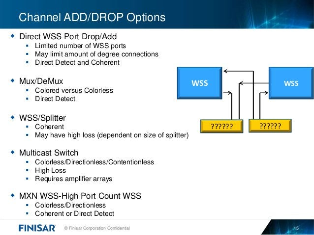 © Finisar Corporation Confidential 15 Channel ADD/DROP Options  Direct WSS Port Drop/Add  Limited number of WSS ports  ...