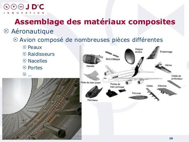 les technique dassemblage des mat233riaux composites dans l