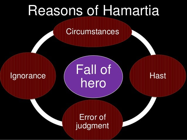 claudius hamartia Hamartia is sometimes used to mean acts of sin by omission or  it also embarks down a trail of logic that suggests he ought to have murdered claudius right away .