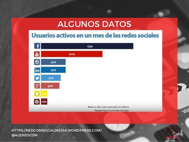 ALGUNOS DATOS HTTPS://REDCOMSOCIALMEDIA.WORDPRESS.COM/ @ALEREDCOM