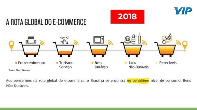 The Future of E-Commerce - Enterprise   O futuro do e-grocery e seu impacto no varejo brasileiro Slide 2