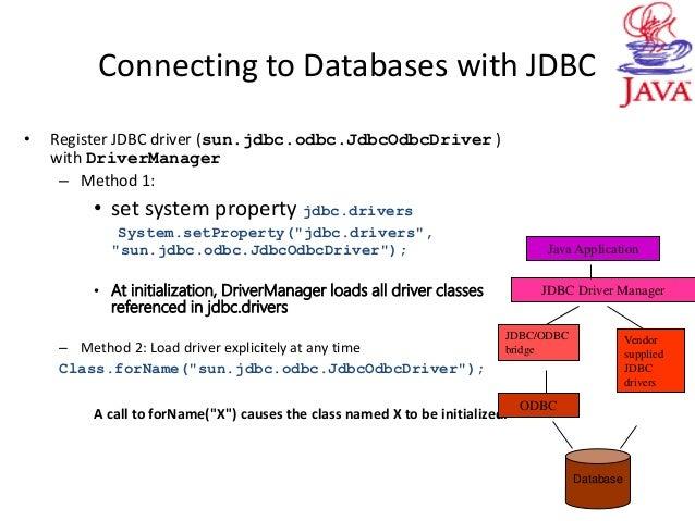 Jdbc example mysql, oracle journaldev.