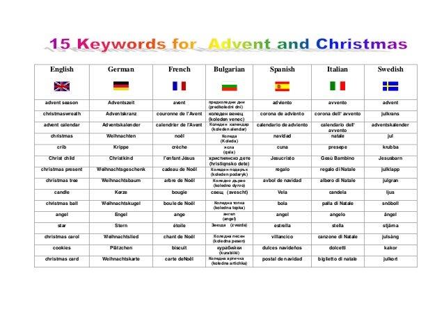 from english to swedish 1 pdf