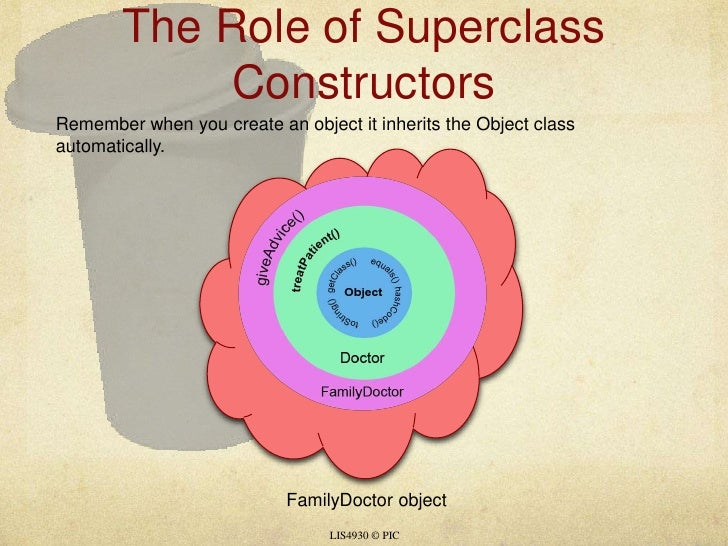 The Role of Superclass Constructors<br />LIS4930 © PIC<br />Remember when you create an object it inherits the Object clas...