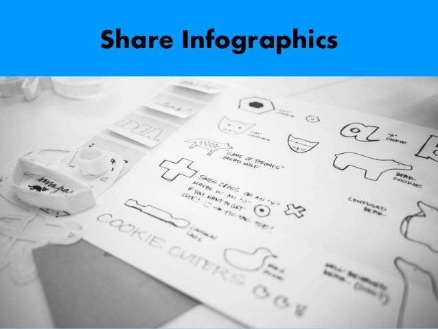 Share Infographics