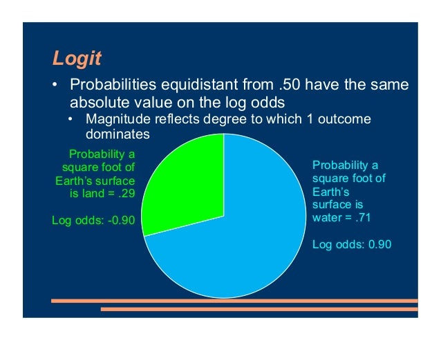 Logit • When neither outcome is more probable than the other, log odds of each is 0 Probability of spotting the gorilla = ...
