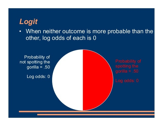 0.0 0.2 0.4 0.6 0.8 1.0 -4 -2 0 2 4 PROBABILITY of recall LOG ODDS of recall As probability of hit approaches 1, log odds ...
