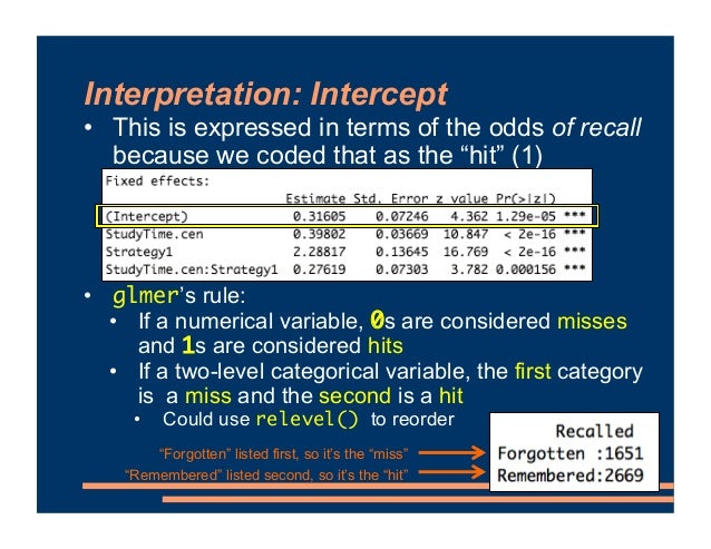 """Interpretation: Intercept • This is expressed in terms of the odds of recall because we coded that as the """"hit"""" (1) • Had ..."""