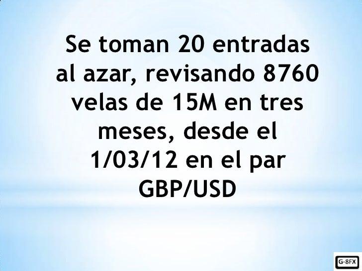 Se toman 20 entradasal azar, revisando 8760 velas de 15M en tres    meses, desde el   1/03/12 en el par        GBP/USD