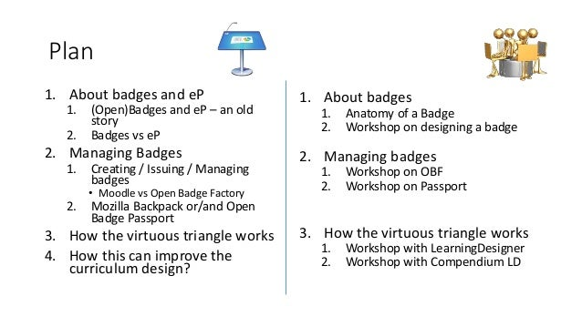 The virtuous triangle – how to make Open Badges, Mahara and Moodle work together for a better curriculum design Slide 2