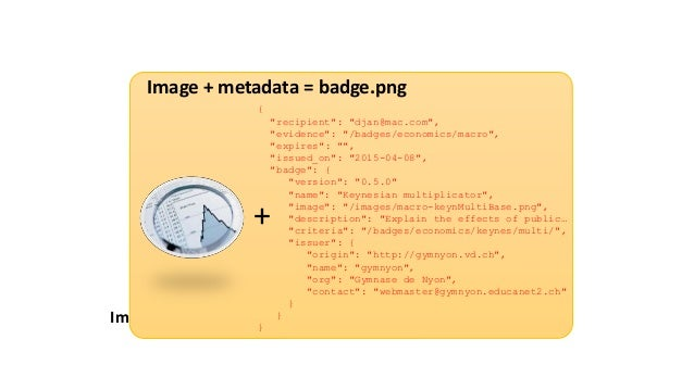 OwnerIssuer Evidences The Badges are a HUB