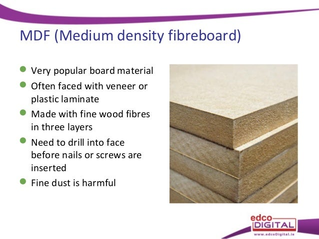 Medium Density Board ~ Manufactured boards