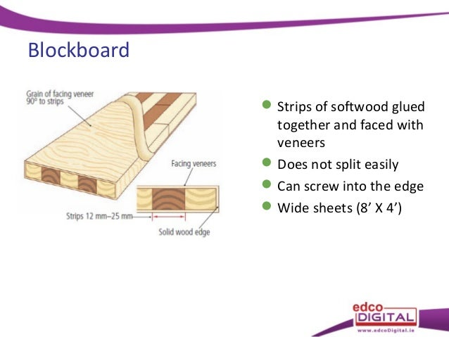 Types Of Roofs In Building Construction Ppt Types Of