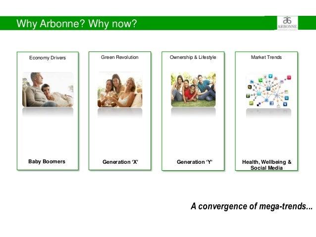 15 minute australian presentation  august2013