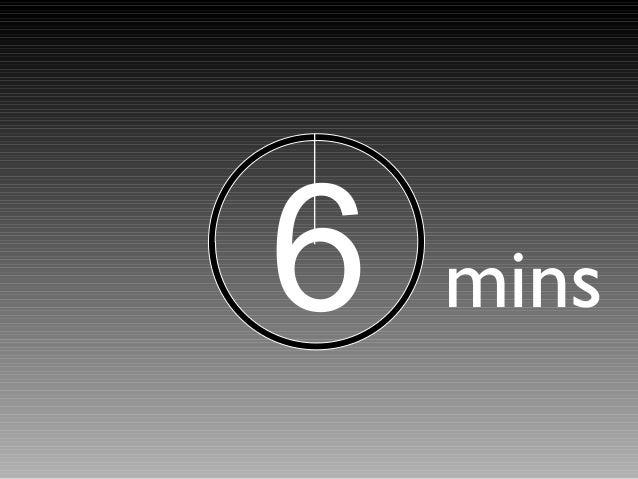 15minute countdown