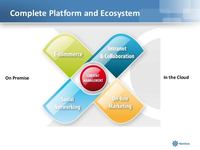 Complete Platform and EcosystemOn Premise                         In the Cloud