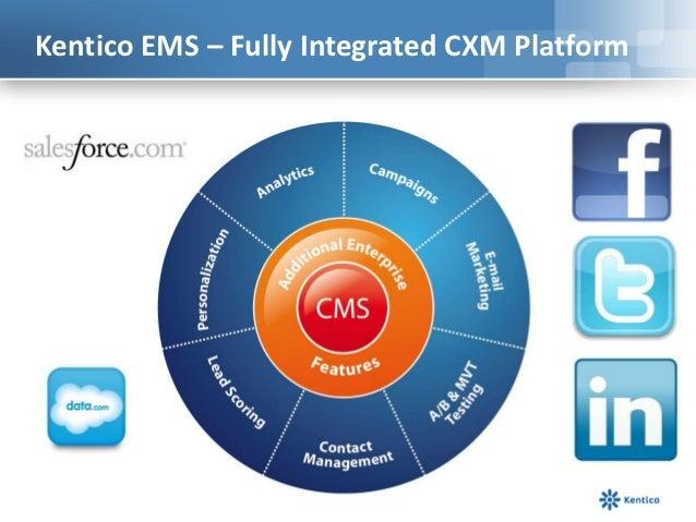 Kentico EMS – Fully Integrated CXM Platform
