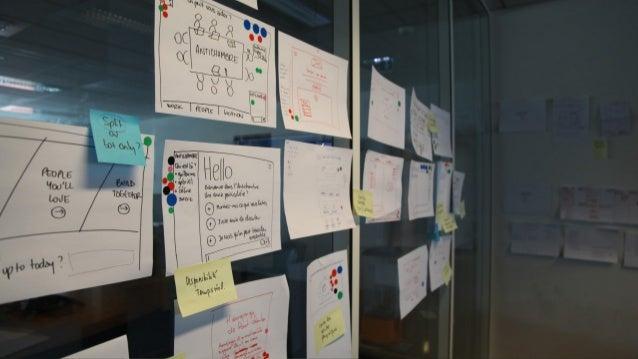 CONCLUSION Les + _Rapide et peu coûteux _Fun / teambuilding _Mixe les expertises / les points de vue _Promet un résultat c...
