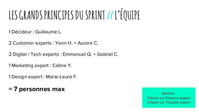 LESGRANDSPRINCIPESDUSPRINT //L'ÉQUIPE 1 Décideur : Guillaume L. 2 Customer experts : Yann H. + Aurore C. 2 Digital / Tech ...