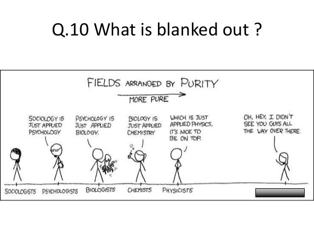 Q.10 What is blanked out ?