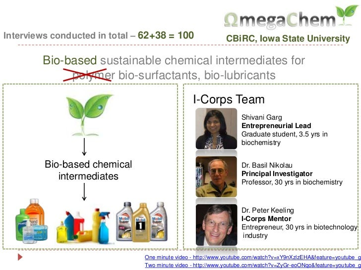 Interviews conducted in total – 62+38 = 100                 CBiRC, Iowa State University        Bio-based sustainable chem...