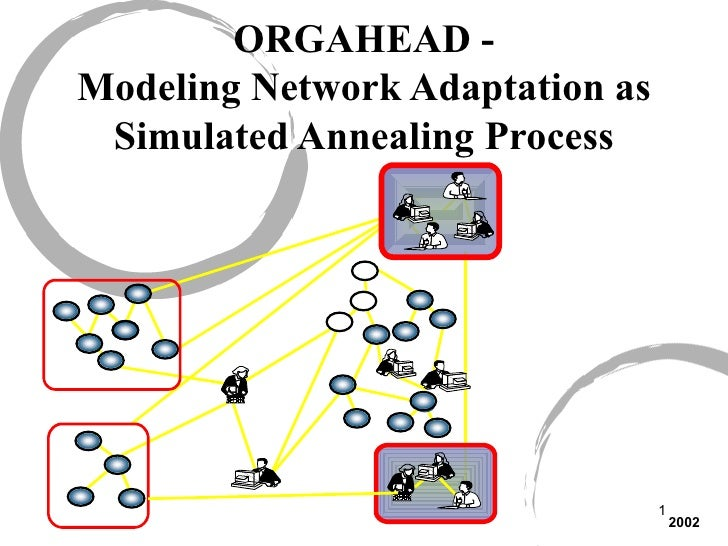 ORGAHEAD - Modeling Network Adaptation as Simulated Annealing Process 2002