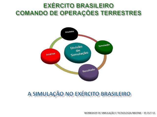  A Simulação no EB - Finalidade - Ramos da simulação - Investimento em Simulação - Realismo x Simulação  A Sml no Proces...