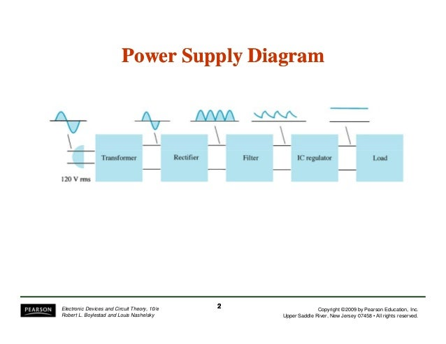 POWER SUPPLY THEORY EBOOK DOWNLOAD
