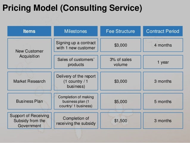 it service cost model template - pricing model consulting service items