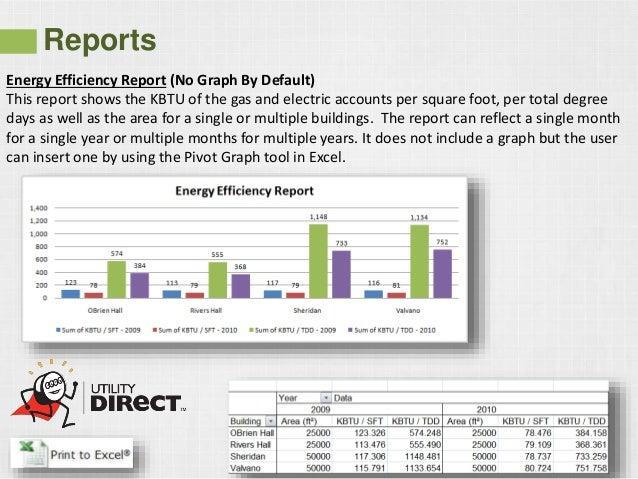 Energy management report