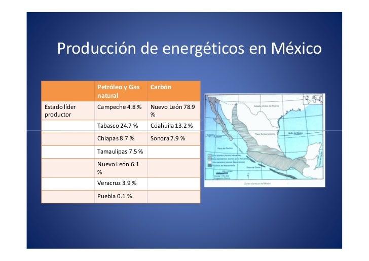 Producción de energéticos en México                    x                                                         . m      ...