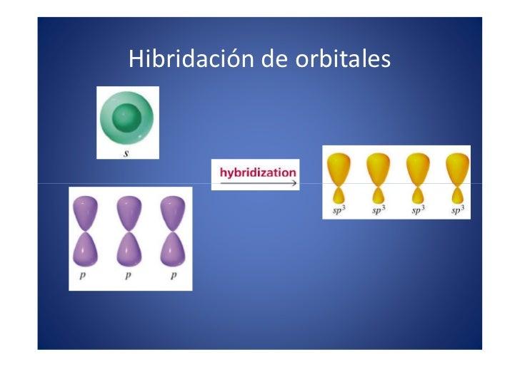 Hibridación de orbitales                        x                     . m                   om                .c          ...