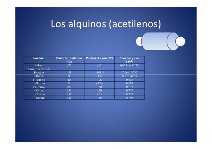 Los alquinos (acetilenos)                                                                                          x      ...