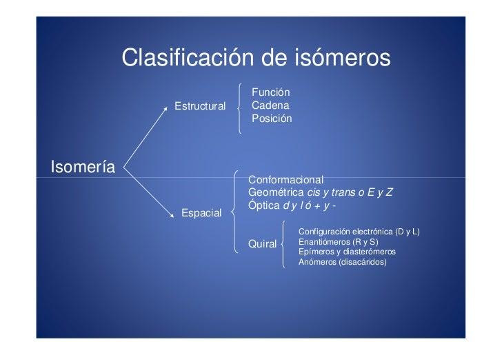 Clasificación de isómeros                                                       x                 Estructural             ...