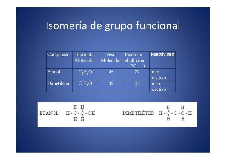 Isomería de grupo funcional                                                       x                                       ...