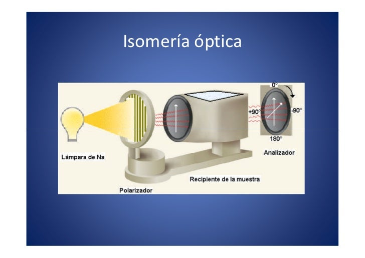 Isomería óptica                          x                       . m                   om                .c             t ...
