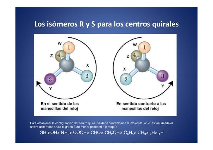 Los isómeros R y S para los centros quirales                                                                              ...