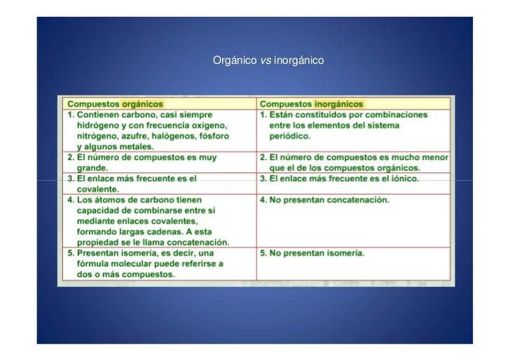 Orgánico vs inorgánico                                     x                                  . m                        o...
