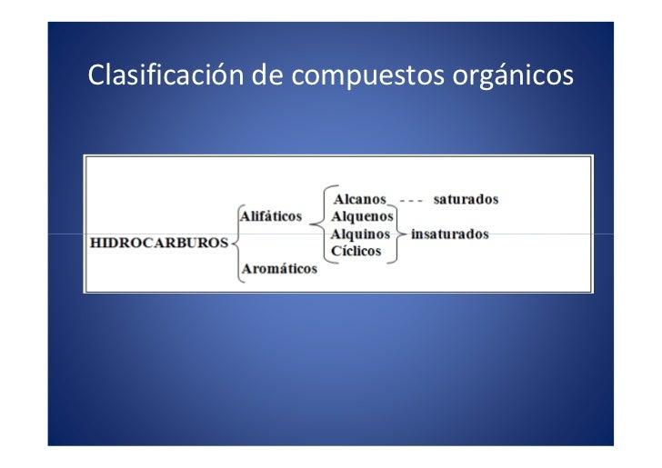Clasificación de compuestos orgánicos                               x                            . m                      ...