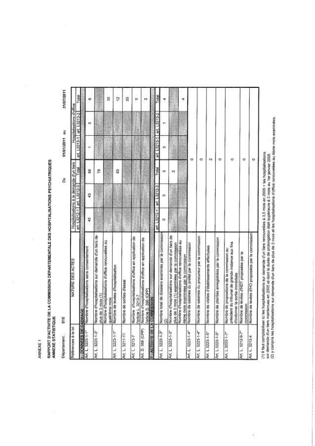 15 rapport activité cdsp 2011