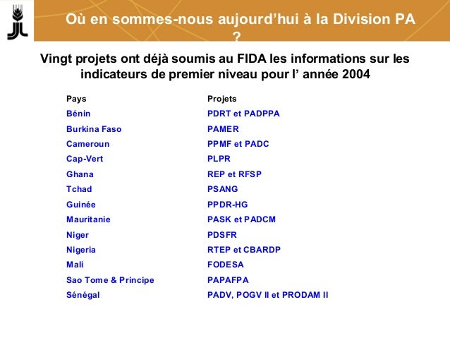 Où en sommes-nous aujourd'hui à la Division PA ? Pays Projets Bénin PDRT et PADPPA Burkina Faso PAMER Cameroun PPMF et PAD...