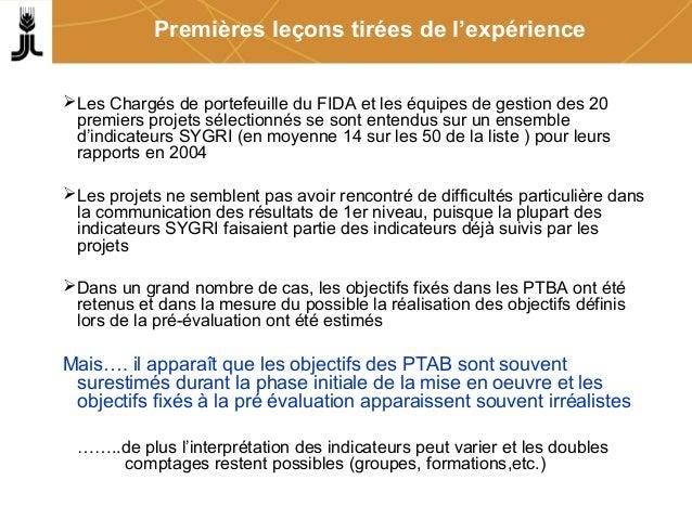 Premières leçons tirées de l'expérience Les Chargés de portefeuille du FIDA et les équipes de gestion des 20 premiers pro...