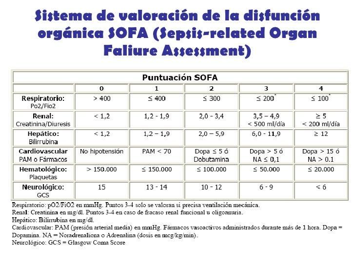 15Sepsis Dr Serrano : 15sepsis dr serrano 59 728 from es.slideshare.net size 728 x 546 jpeg 118kB