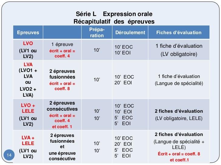 Série L Expression orale                              Récapitulatif des épreuves                                   Prépa- ...