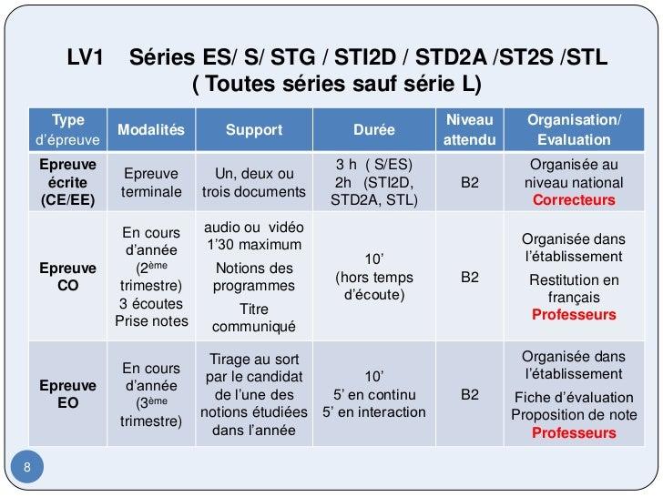 LV1       Séries ES/ S/ STG / STI2D / STD2A /ST2S /STL                        ( Toutes séries sauf série L)       Type    ...