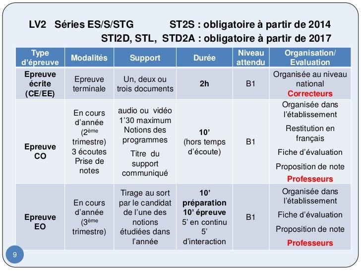 LV2 Séries ES/S/STG       ST2S : obligatoire à partir de 2014                  STI2D, STL, STD2A : obligatoire à partir de...