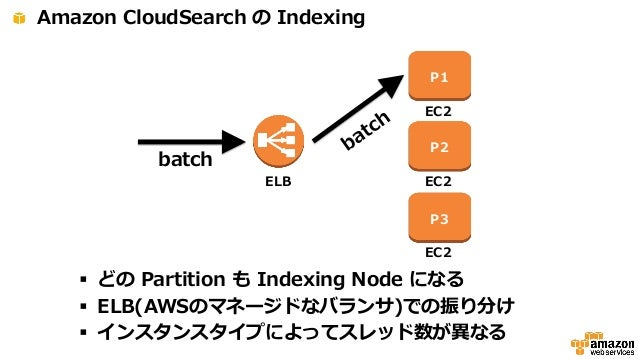 DigitalPebble's Blog: Index the web with AWS CloudSearch