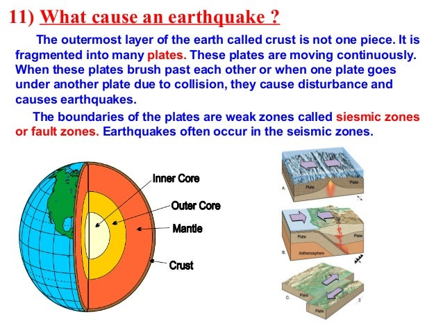 an analysis of the natural disturbance called an earthquake We model impact of the ionosphere disturbance centered above the earthquake at taiwan on the electric and magnetic schumann resonance records in japan.