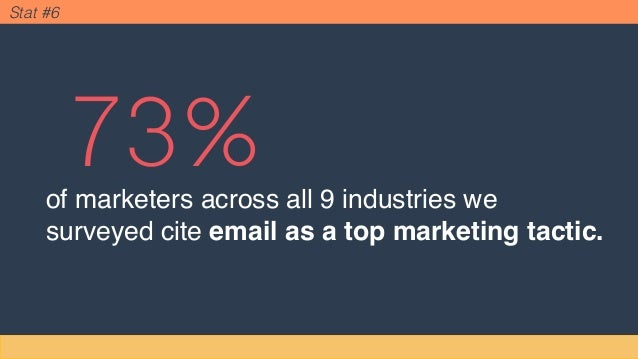 Stat #6 73%of marketers across all 9 industries we surveyed cite email as a top marketing tactic.